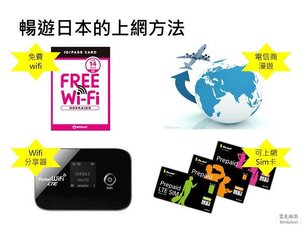 So-net LTE上網預付SIM卡~販賣機即買即用方便不求人(日本旅遊上網新選擇) @紫色微笑 Ben&Jean 饗樂生活